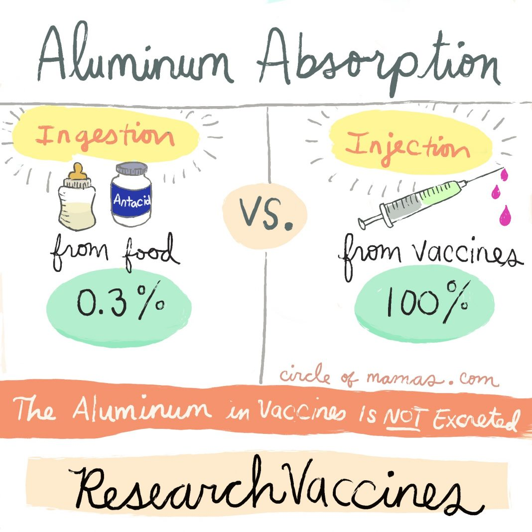 The Truth About the Aluminum In Your Vaccines